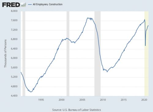 The industrial composition of recessions
