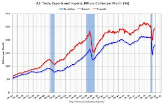 Trade Deficit Increased to $63.1 Billion in October