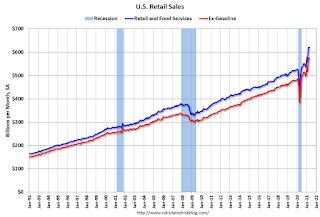 Retail Sales Unchanged in April
