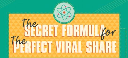 The Secrets of Viral Marketing: Optimizing Your Content for Engagement