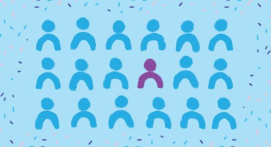5 ABM Personalization Techniques for B2B Online Marketers