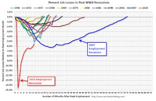 April Employment Preview