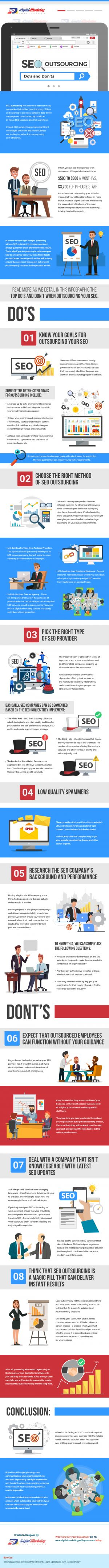 SEO Outsourcing - Dos and Don'ts
