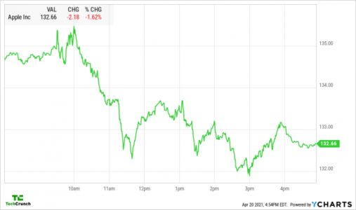 Apple event fails to save the company's stock from broader market sell-off