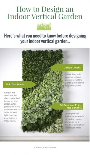 How to Design an Indoor Vertical Garden