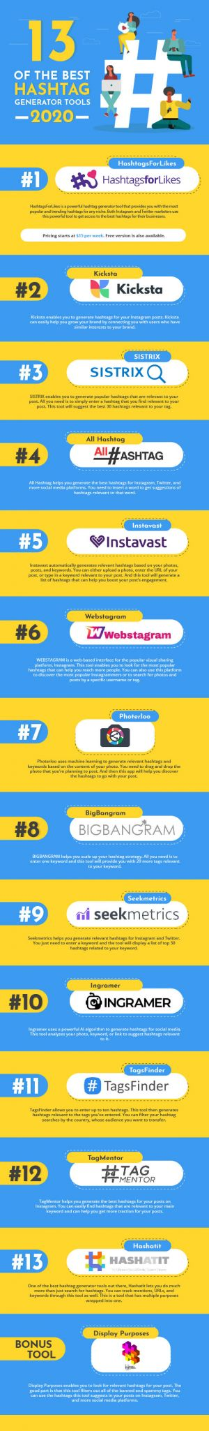 4 of the Best Free Hashtag Generator Tools